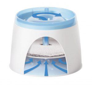 1.1 Catit Fontaine à Chat Compacte 2 L